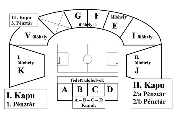 budapest térkép buszjáratokkal Székesfehérvár, Sóstói Stadion: photos, data • grounds  budapest térkép buszjáratokkal