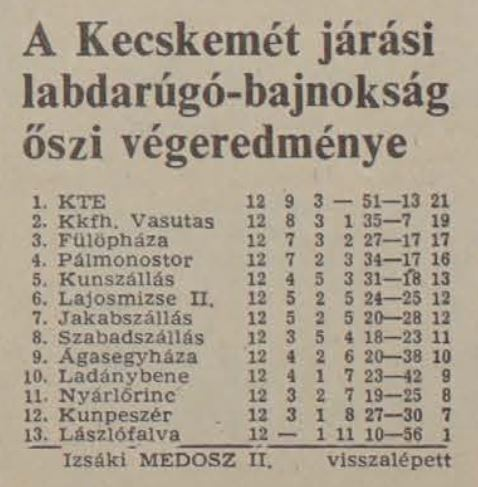 Ladánybene 27 II.
