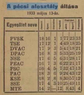 felhasználói profil  Golyó (hozzászólások) • Magyarfutball.hu - a magyar  labdarúgás adatbázisa b9b967b4df